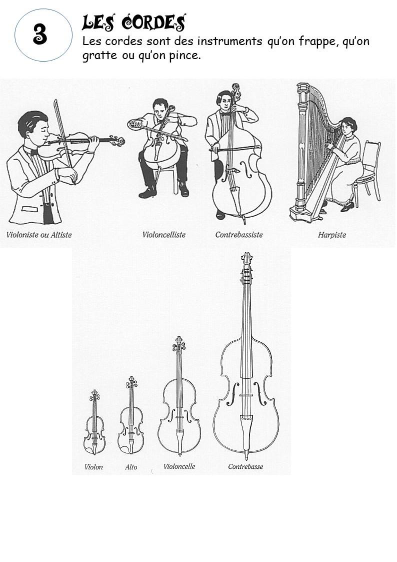 Les Instruments De Musique - La Classe De Corinne destiné Image Instrument De Musique À Imprimer