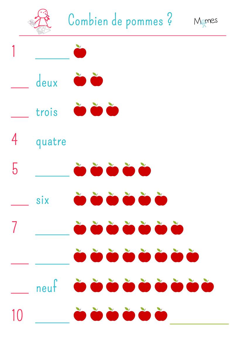 Les Nombres En Chiffres, En Lettres Et En Pommes - Momes concernant Apprendre A Ecrire Les Chiffres