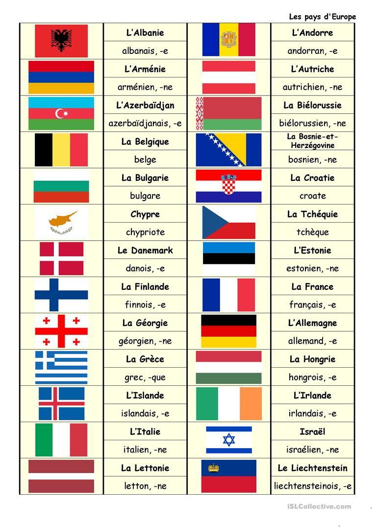 Les Pays D'europe Et Les Nationalités - Français Fle Fiches avec Apprendre Pays Europe