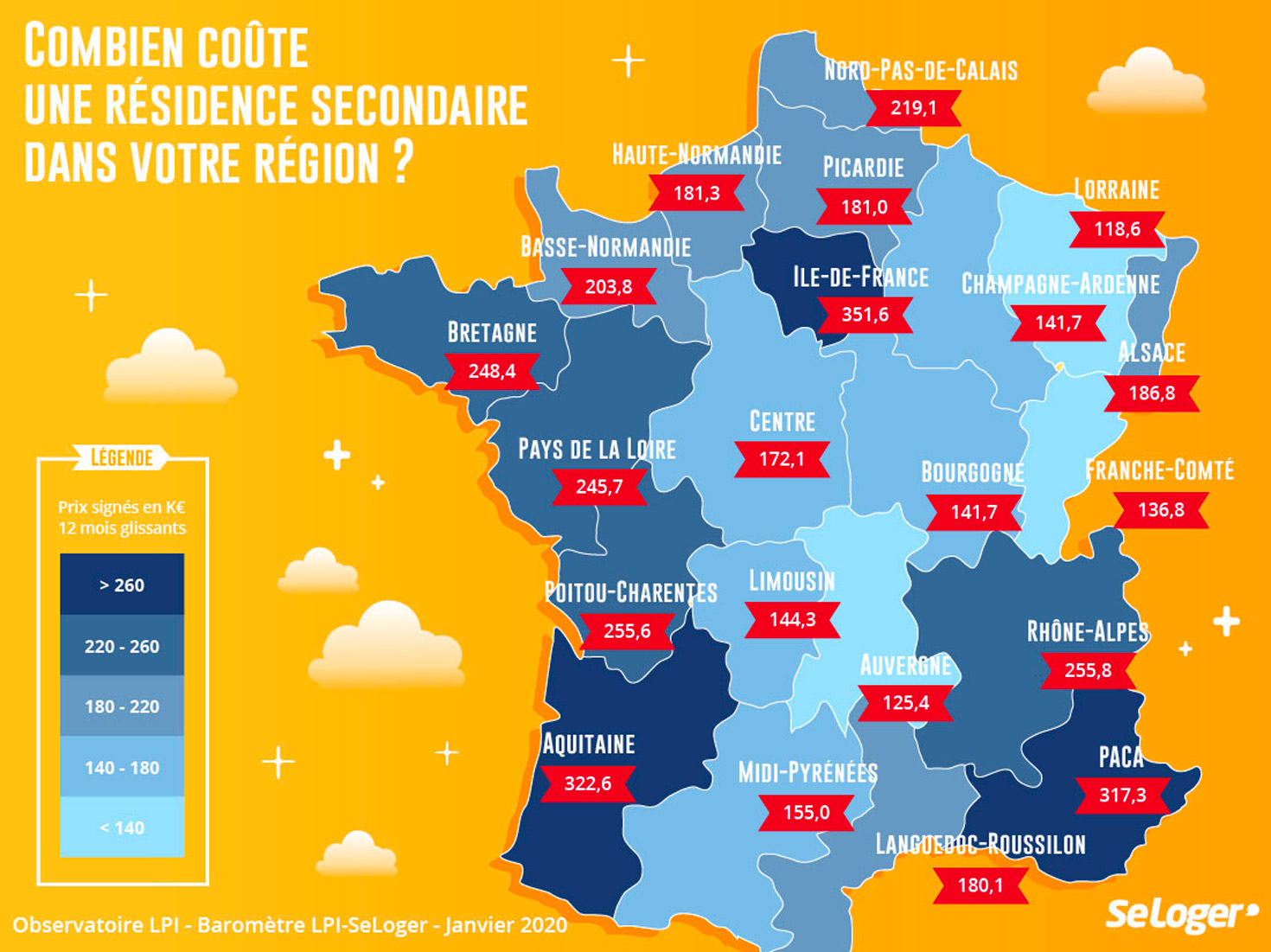 Les Résidences Secondaires Coûtent Plus Cher En Aquitaine Qu dedans Combien De Region En France
