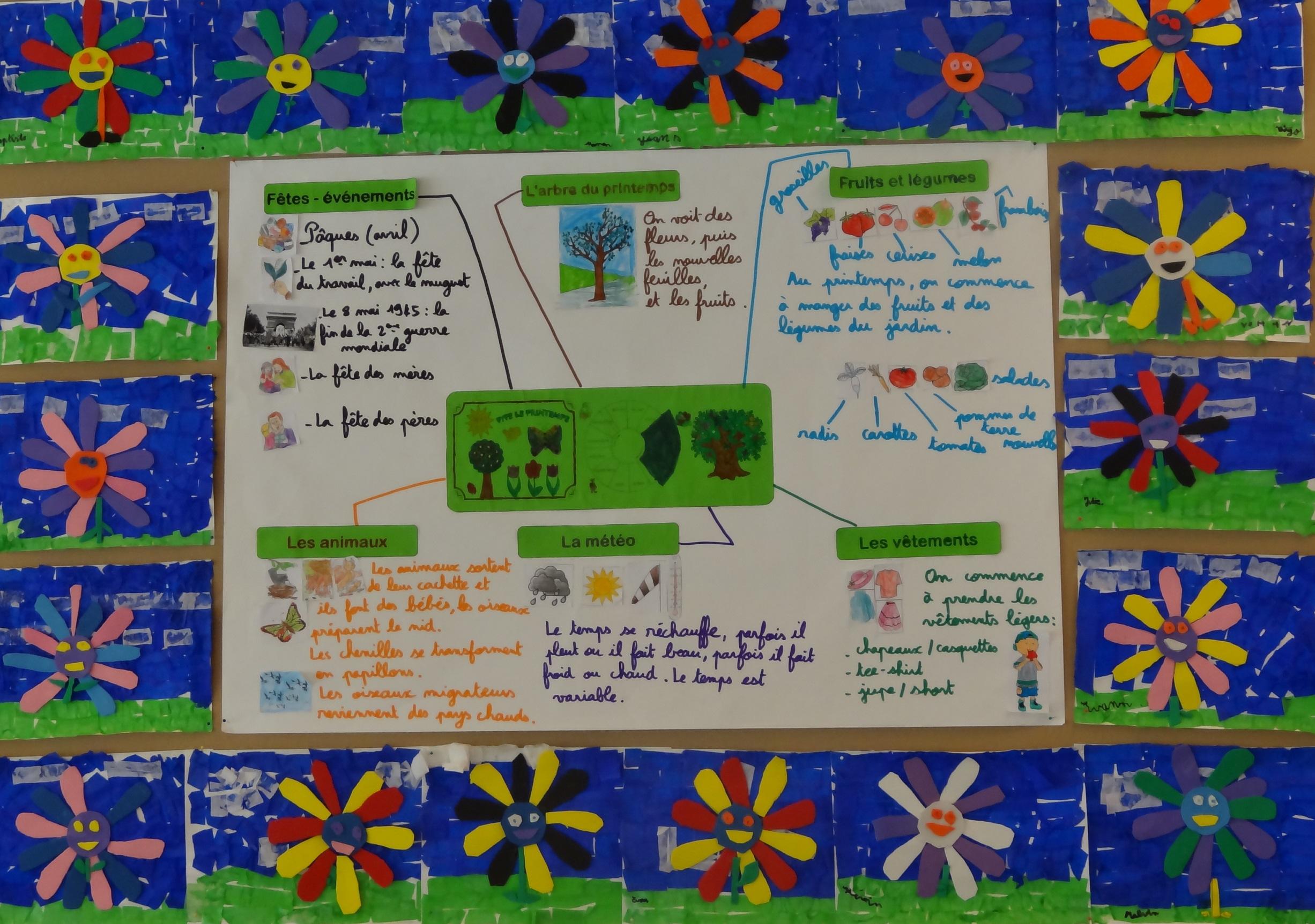 Les Saisons | Titline À L'école destiné Carte Noel Gs