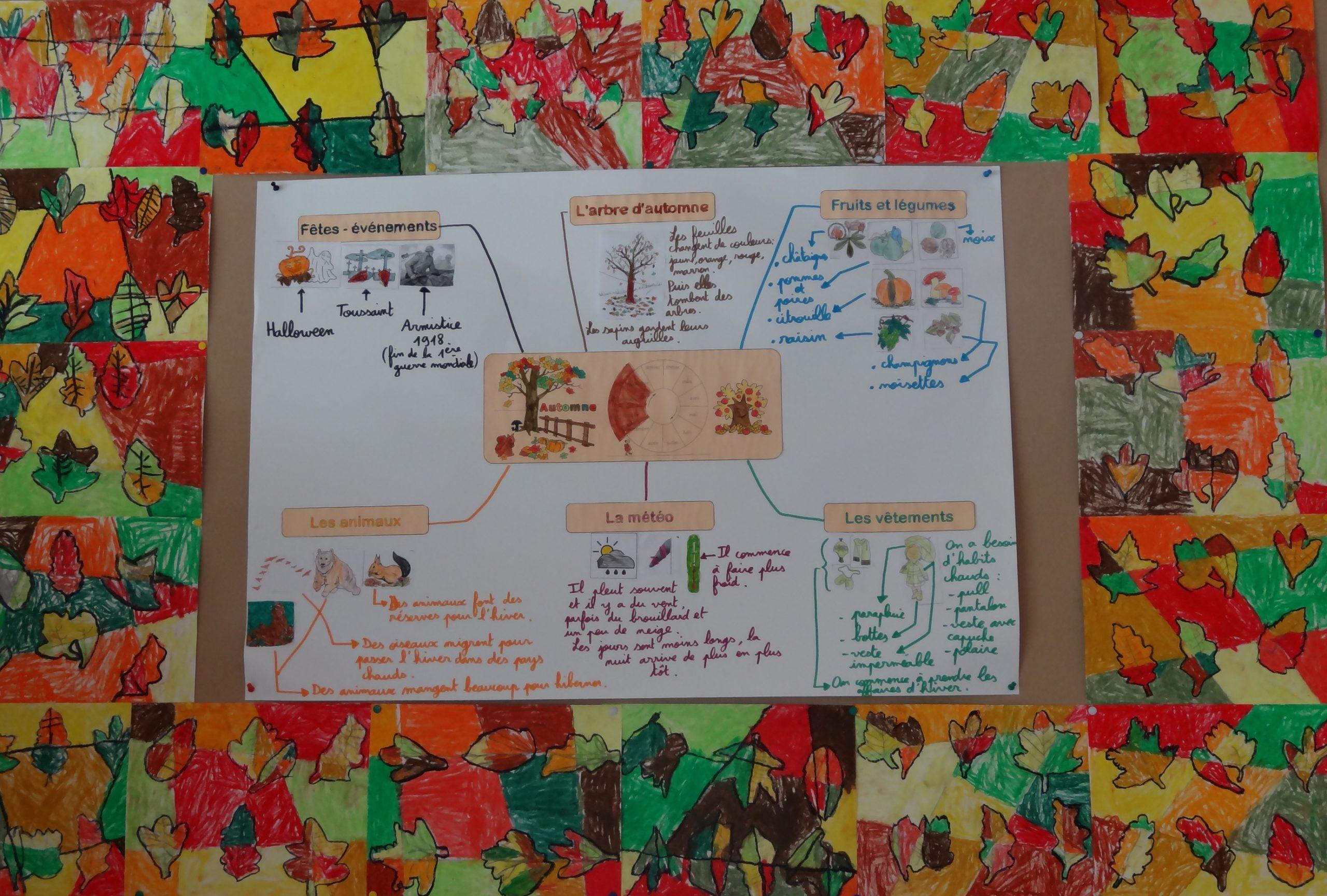 Les Saisons | Titline À L'école encequiconcerne Carte Noel Gs