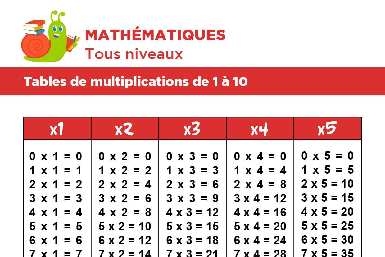 Les Tables De Multiplications De 1 À 10 à Tables De Multiplication Jeux À Imprimer