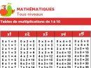 Les Tables De Multiplications De 1 À 10 pour Cours Ce1 Gratuit A Imprimer