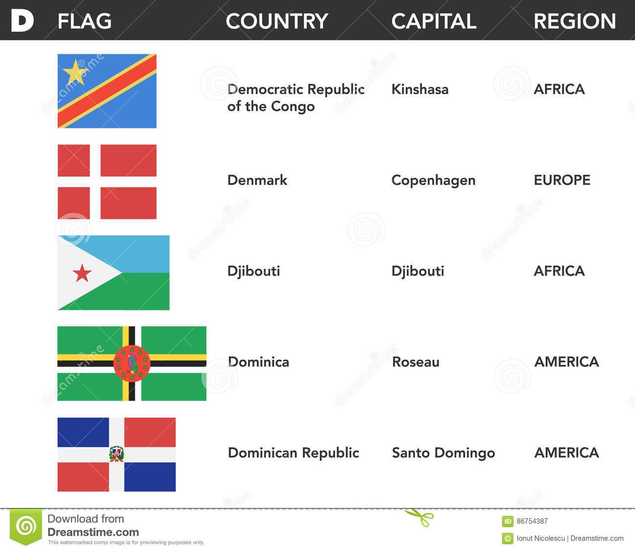 Letra D - Banderas Del Mundo Con Nombre, El Capital Y La avec Nombre De Region
