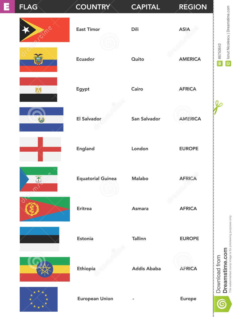 Letra E - Banderas Del Mundo Con Nombre, El Capital Y La intérieur Nombre De Region