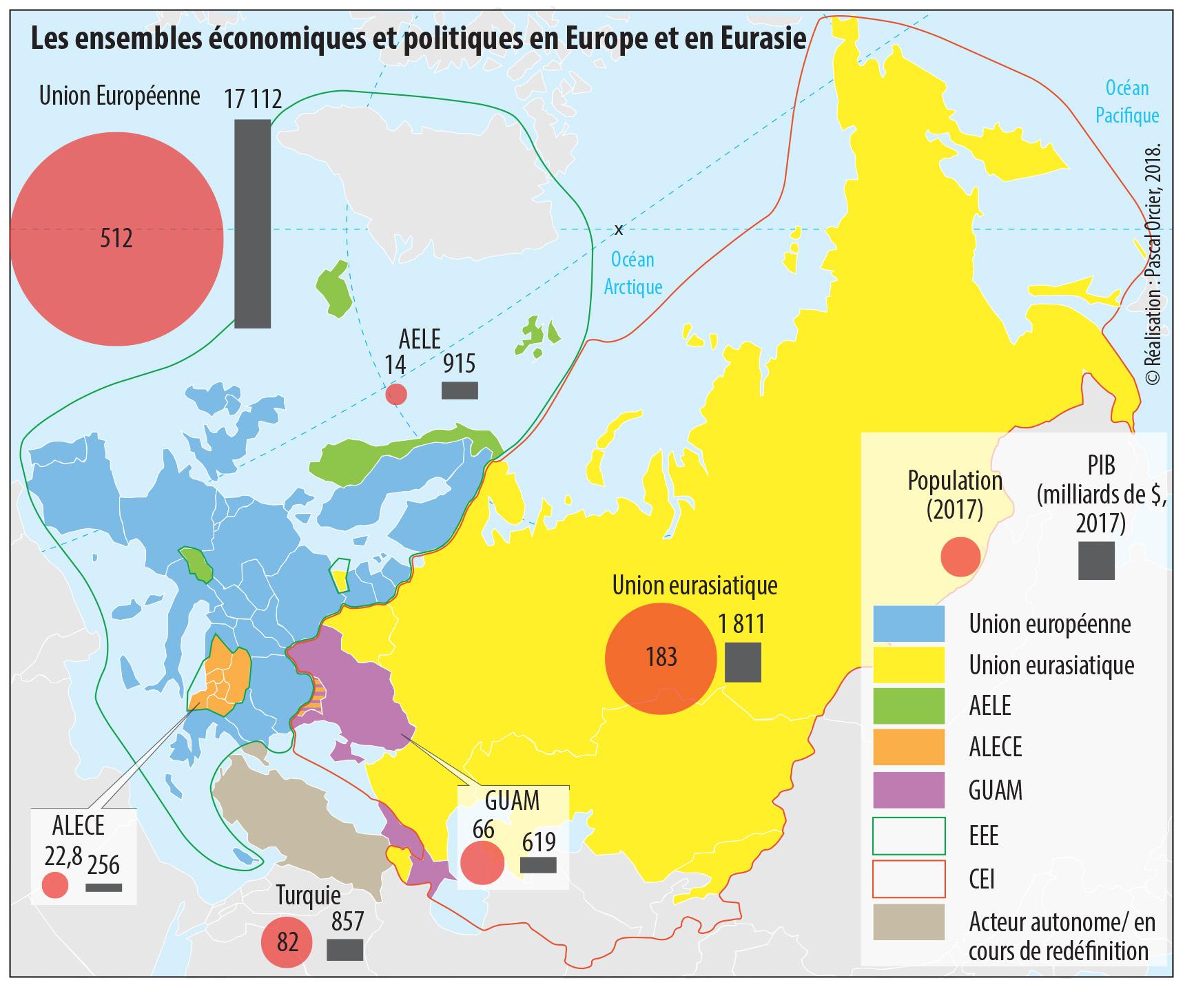 L'europe Entre Associations, Alliances Et Partenariats. L à Carte Construction Européenne