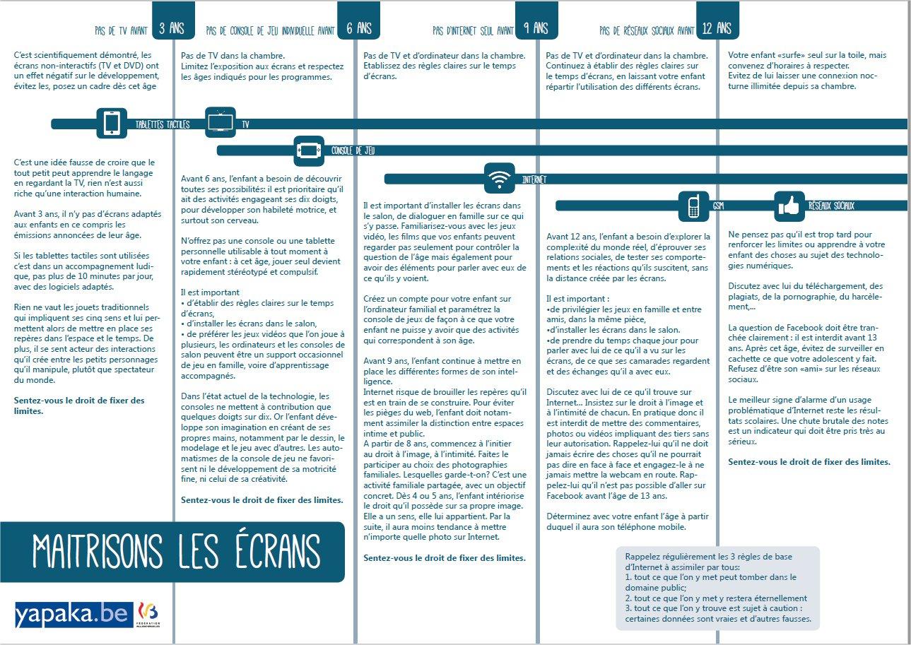 Lire Agir Gestion De Projet 4E Edt Free Read | Grimm Aunt destiné Jeux En Ligne Enfant 3 Ans