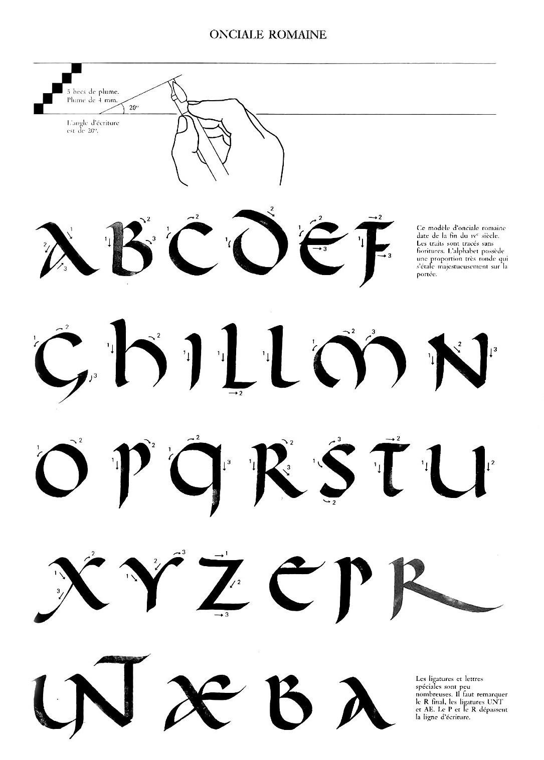 Looh01 | Flickr tout Modele Lettre Alphabet