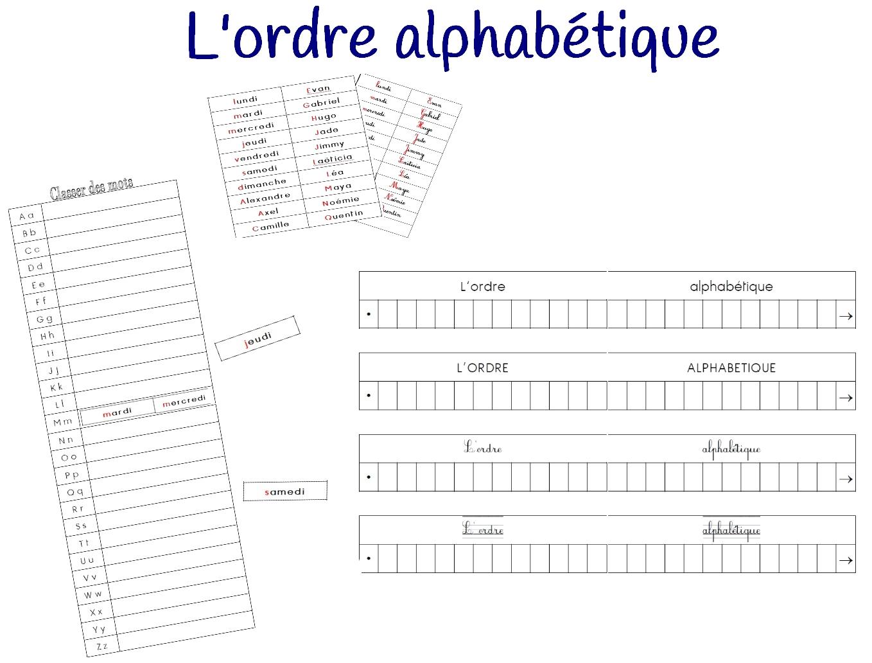 L'ordre Alphabétique serapportantà Lettre De L Alphabet A Imprimer Et Decouper