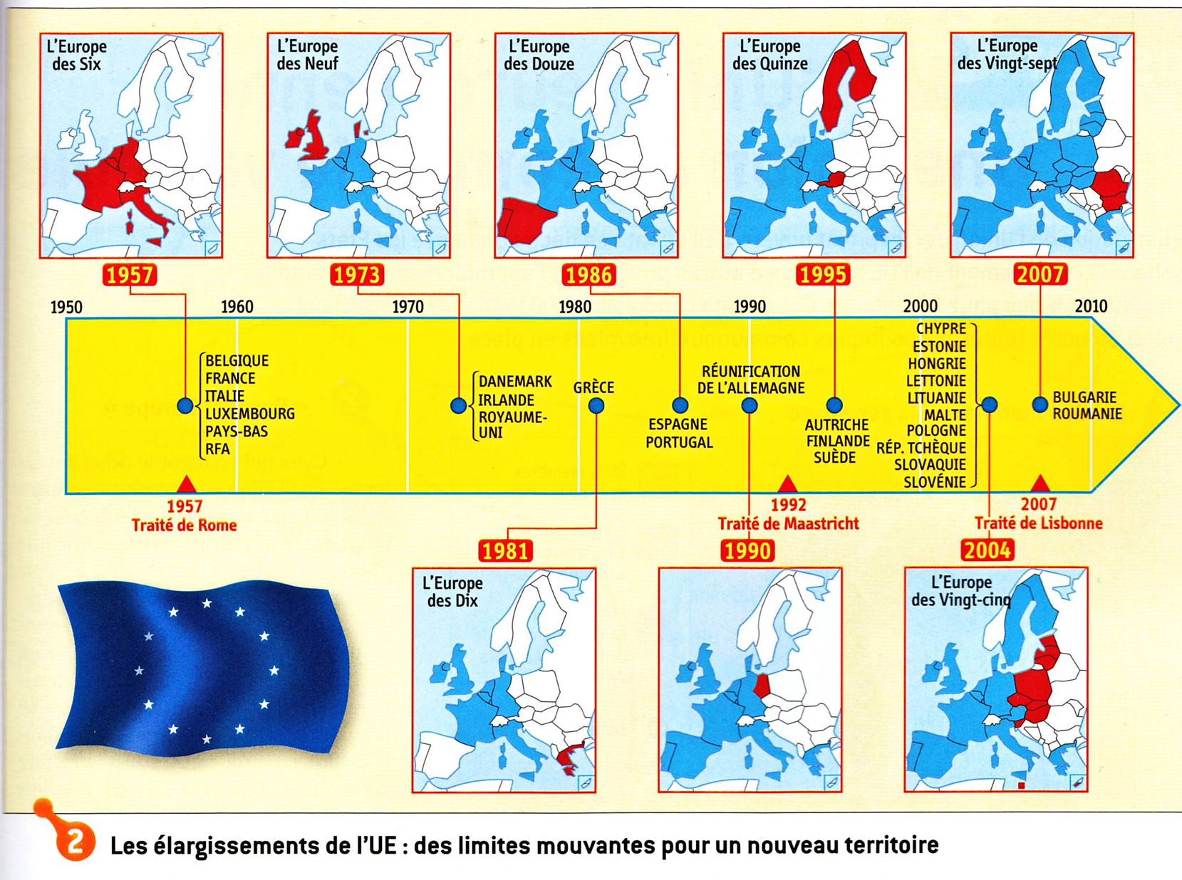 L'union Européenne; Un Nouveau Territoire D'appartenance intérieur Carte Construction Européenne