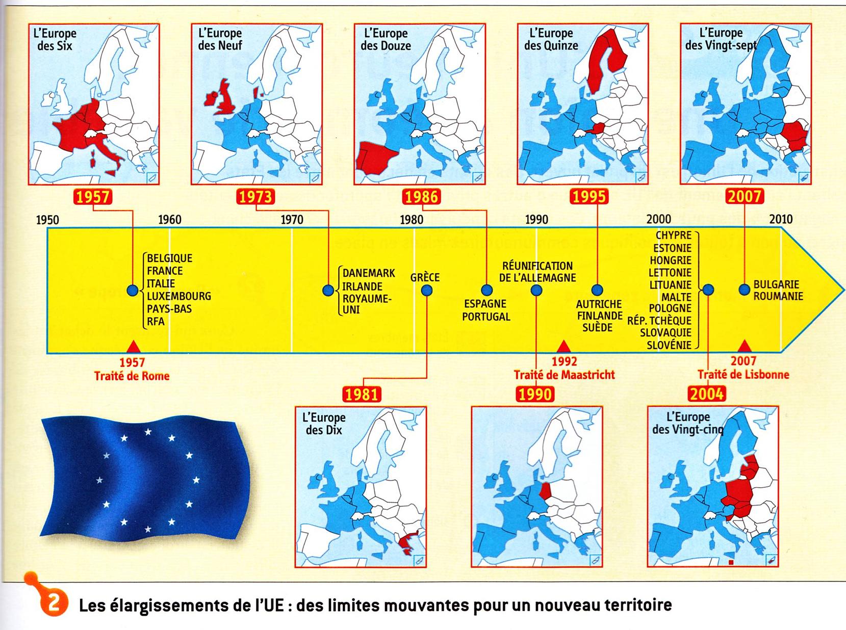 L'union Européenne; Un Nouveau Territoire D'appartenance intérieur La Carte De L Union Européenne