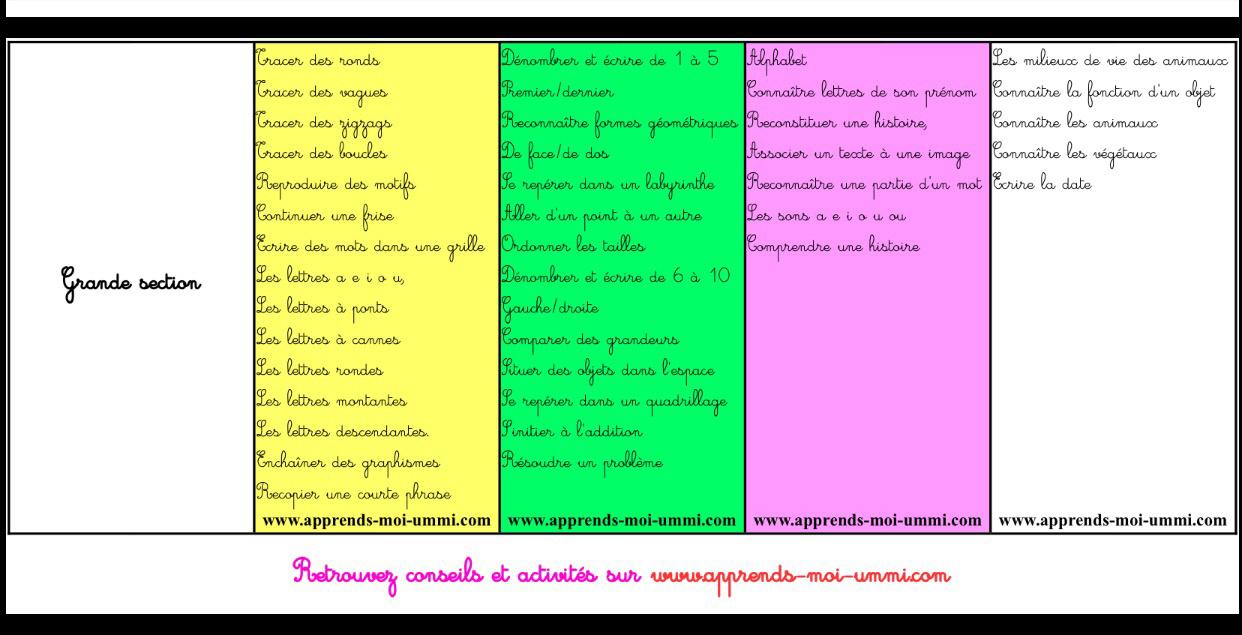 Maternelle : Programme Pour La Rentrée Scolaire - Apprends avec Activité Maternelle Grande Section A Imprimer