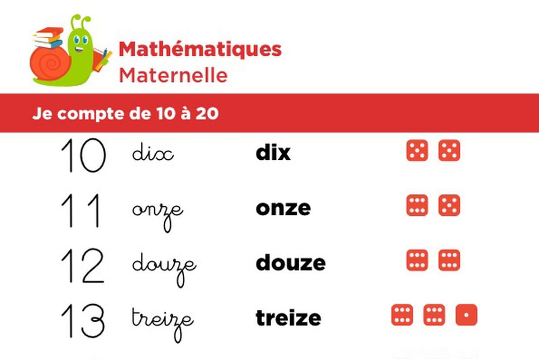 Mathématiques Fiche 1, Je Compte De 10 À 20 à Apprendre A Compter Maternelle
