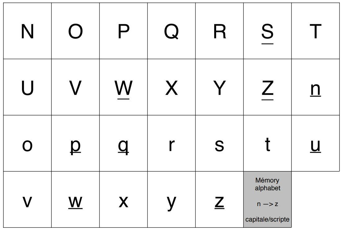Mémory Des Lettres - Différentes Écritures pour Écriture Grande Section À Imprimer