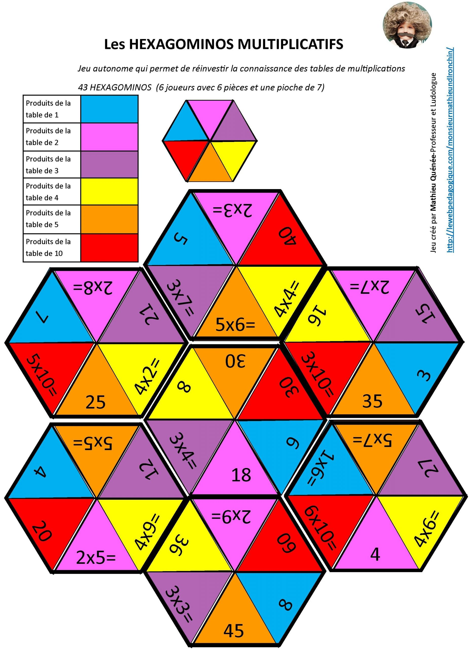 Mes Jeux De Société À Imprimer | Blog Gs Cp Ce1 Ce2 De destiné Tables De Multiplication Jeux À Imprimer