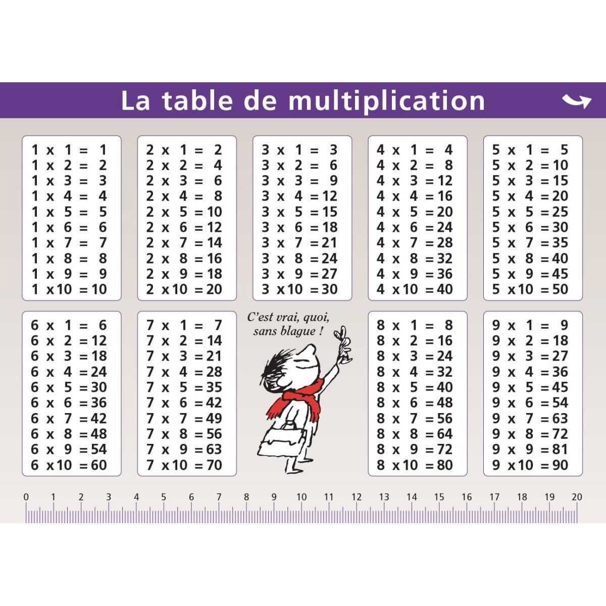 Mini Poster Le Petit Nicolas -Table De Multiplication - Jeux dedans Tables De Multiplication Jeux À Imprimer