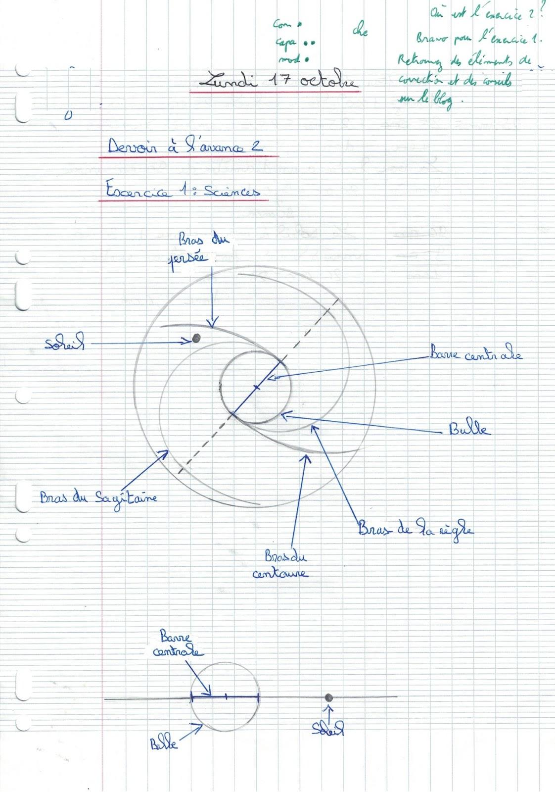 Morisson&philippe: 6È Éléments Réponses Du Da2 concernant Exercice Chiffre Romain
