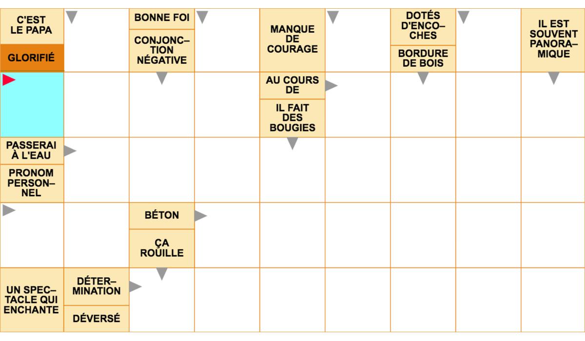 Mots Fléchés Gratuits - Force 3 - 18 Mars 2020 dedans Puzzle Enfant En Ligne