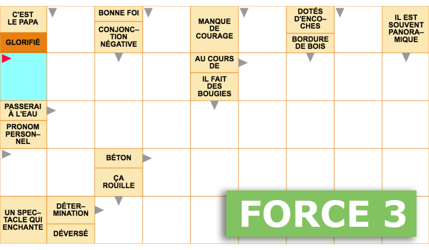 Mots Fléchés Gratuits - Force 3 - 23 Mars 2020 concernant Jeu Des Différences En Ligne