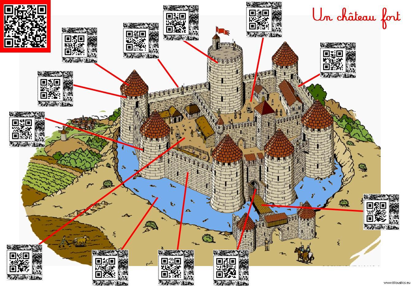 Moyen-Âge : Vocabulaire Augmenté - Ti'loustics - Explorer Le intérieur Image De Chateau Fort A Imprimer