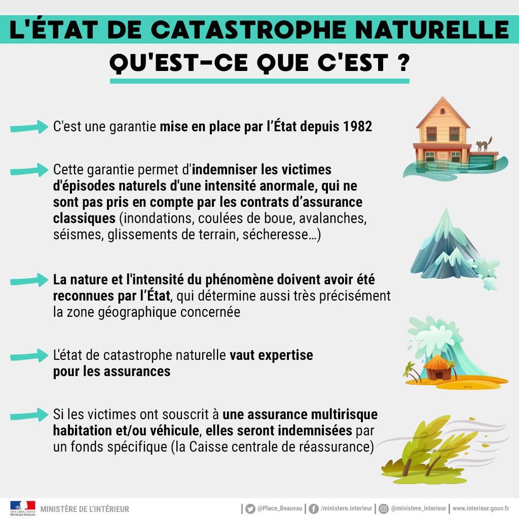 Nîmes Reconnue En État De Catastrophe Naturelle encequiconcerne Jeux De Catastrophe Naturel Gratuit