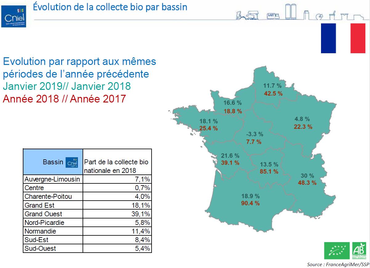 Note De Conjoncture Du Lait Bio En France Et En Europe destiné Nombre De Régions En France 2017