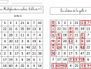 Nouvelles Grilles Multiplications Cachées Tables 6 7 8 9 intérieur Tables De Multiplication Jeux À Imprimer