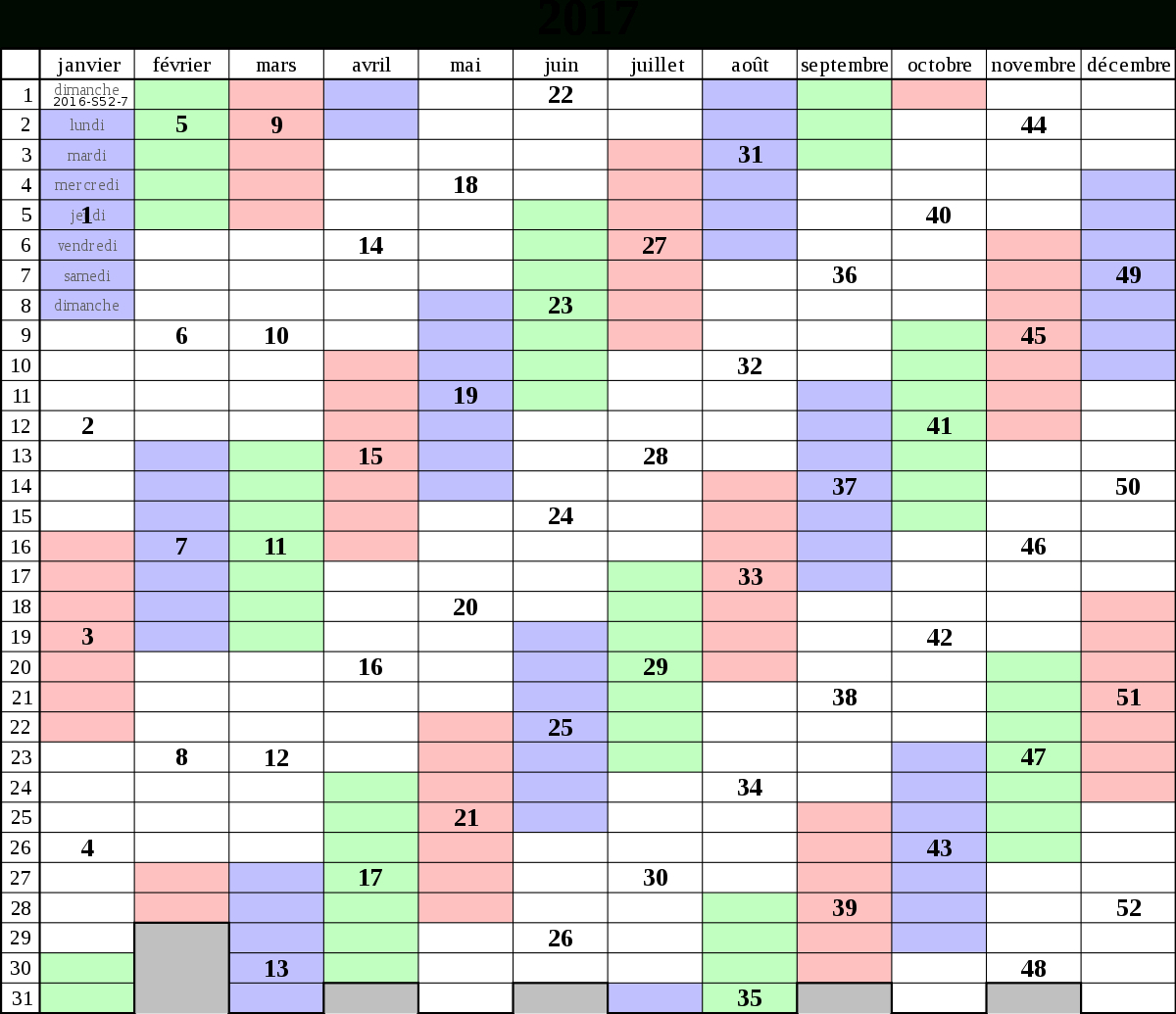 Numérotation Iso Des Semaines — Wikipédia encequiconcerne Calendrier 2019 Avec Semaine