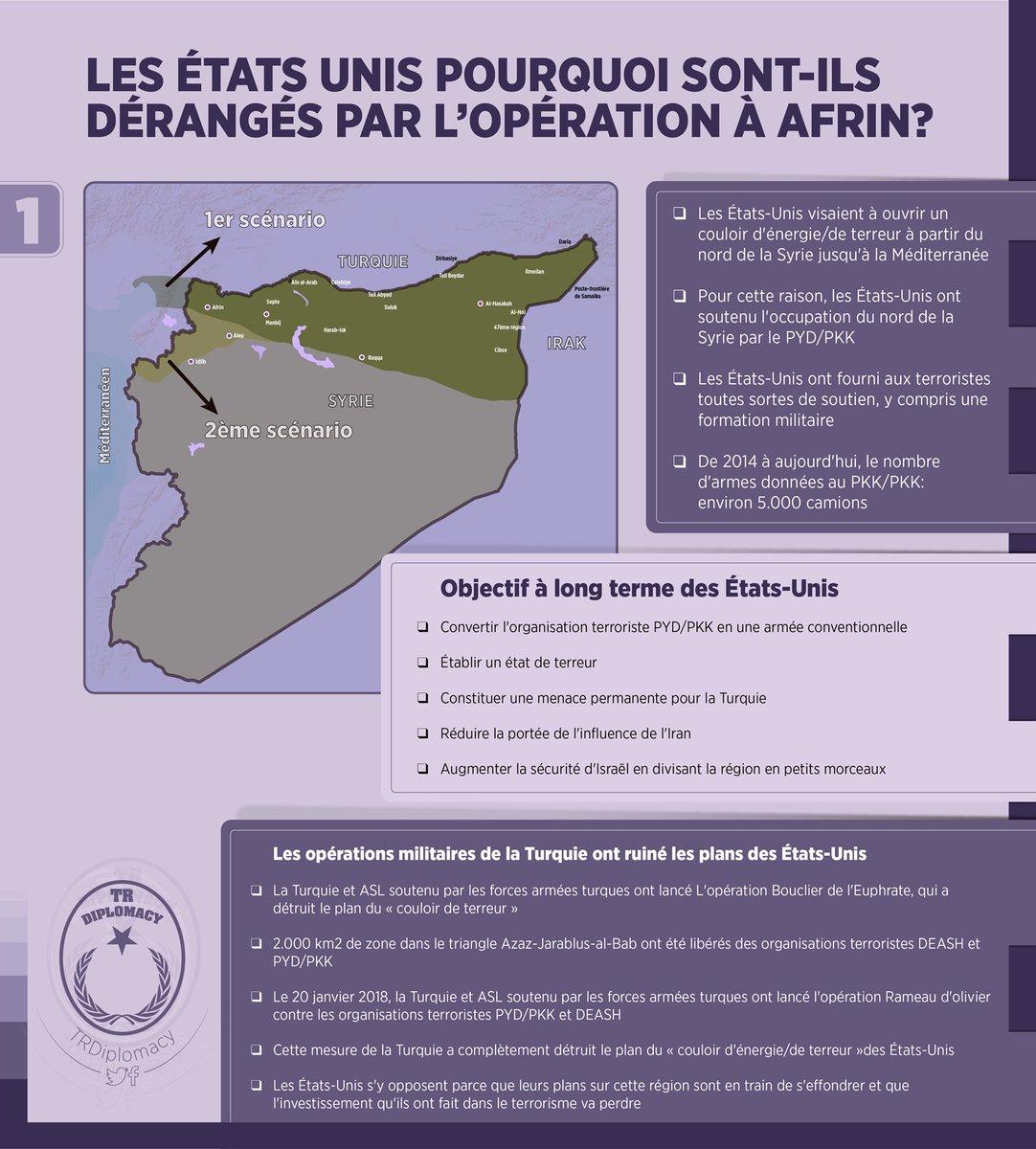 Operationafrin Hashtag On Twitter dedans Nombre De Region