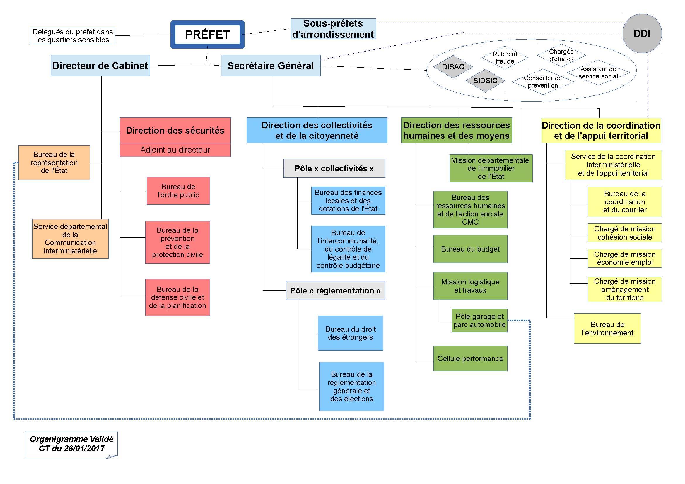 Organigramme / Préfecture De La Charente-Maritime À La intérieur Carte De France Avec Départements Et Préfectures