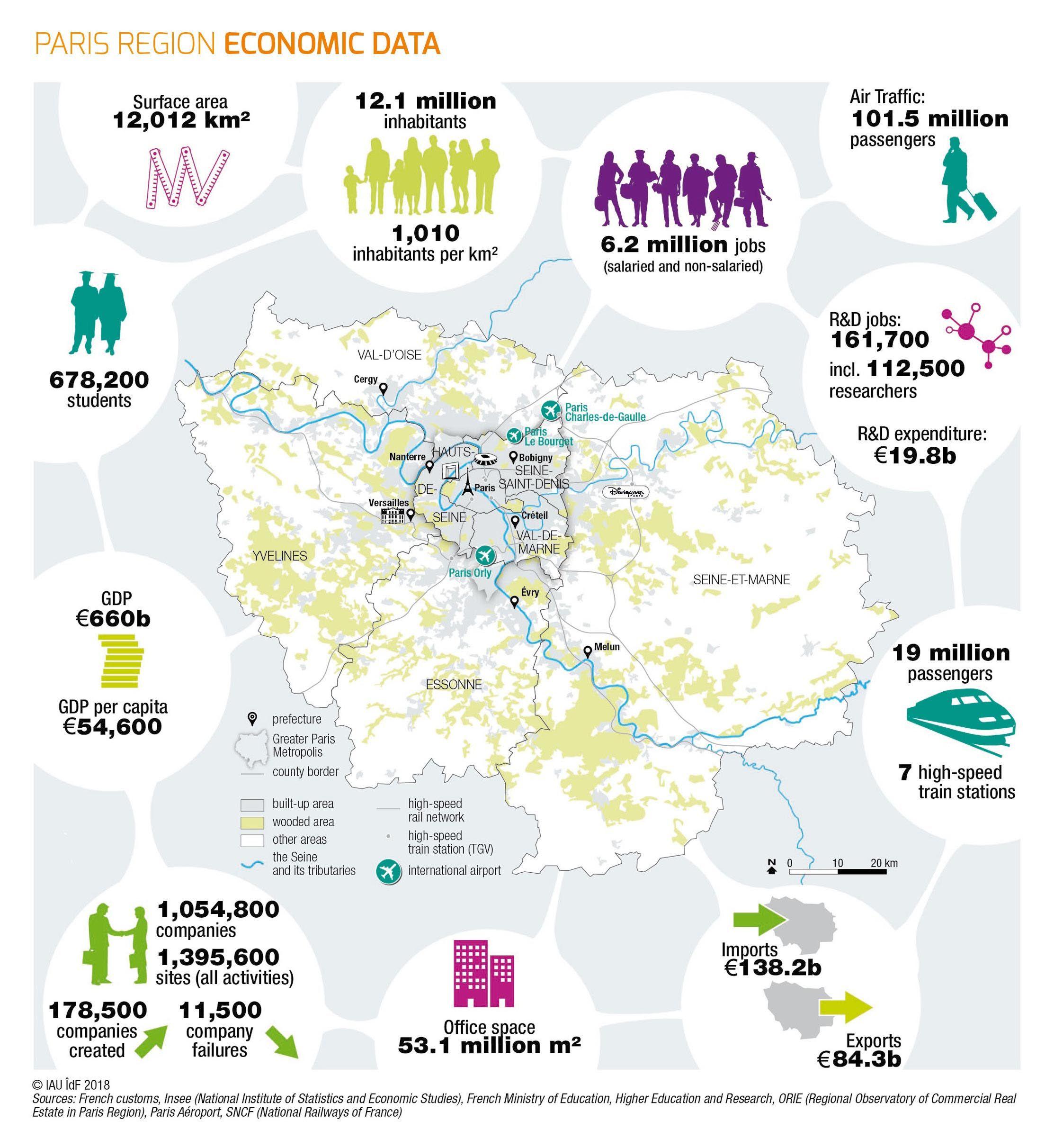 Paris Region Key Figures 2018 – Euractiv dedans Region De France 2018