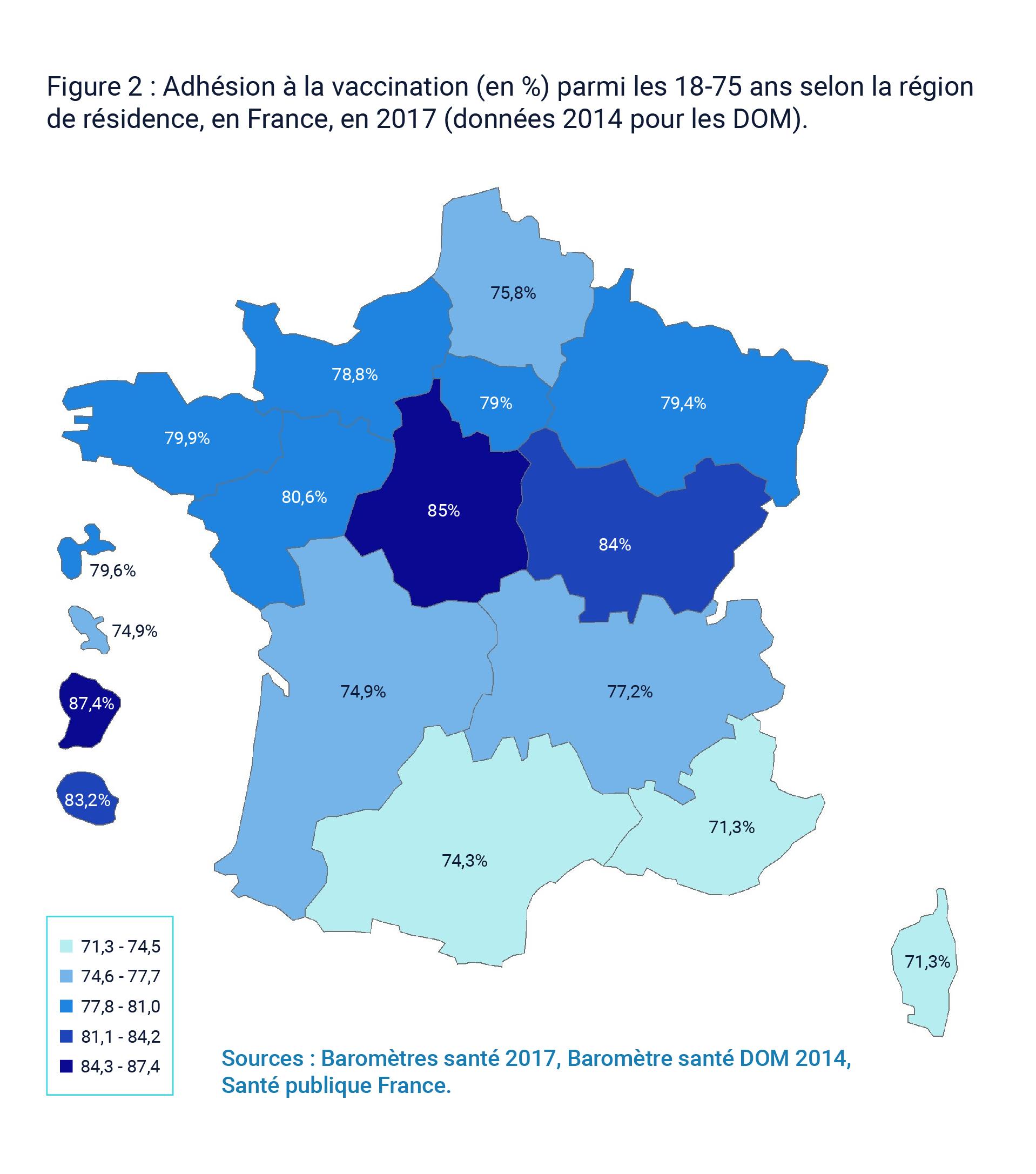Perception Et Adhésion À La Vaccination En France destiné Nombre De Régions En France 2017