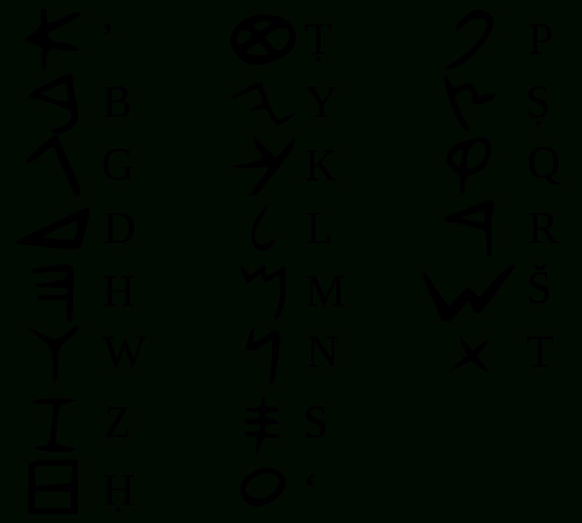 Phoenician Alphabet - Wikipedia tout Alphabet En Script