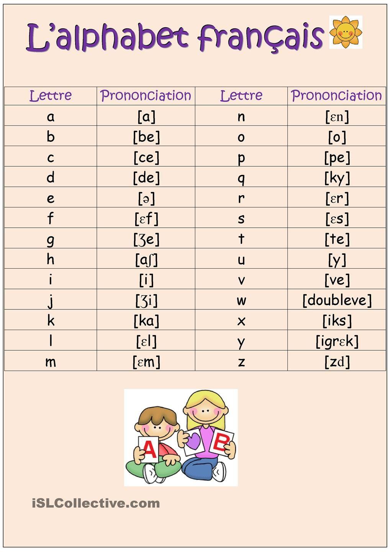 Phonétique: L'alphabet | Apprendre L'anglais, Alphabet destiné Apprendre Alphabet Francais