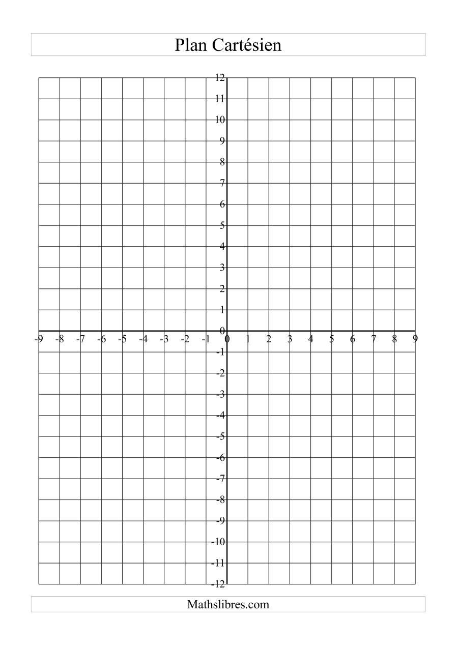 Plan Cartésien 1Cm tout Jeux Mathématiques À Imprimer