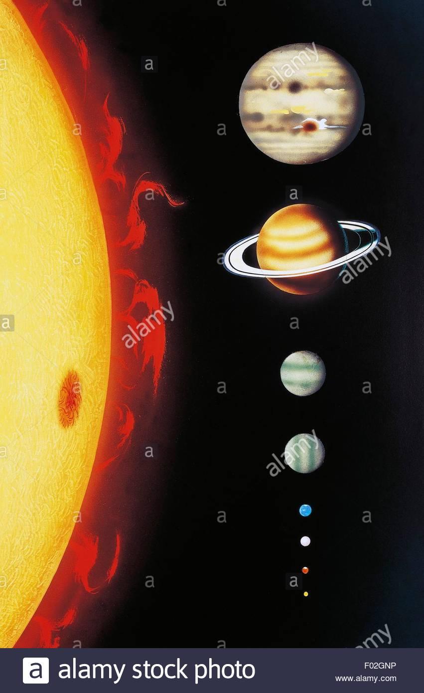 Planètes Du Système Solaire, De La Plus Petite : Mercure serapportantà Dessin Du Système Solaire