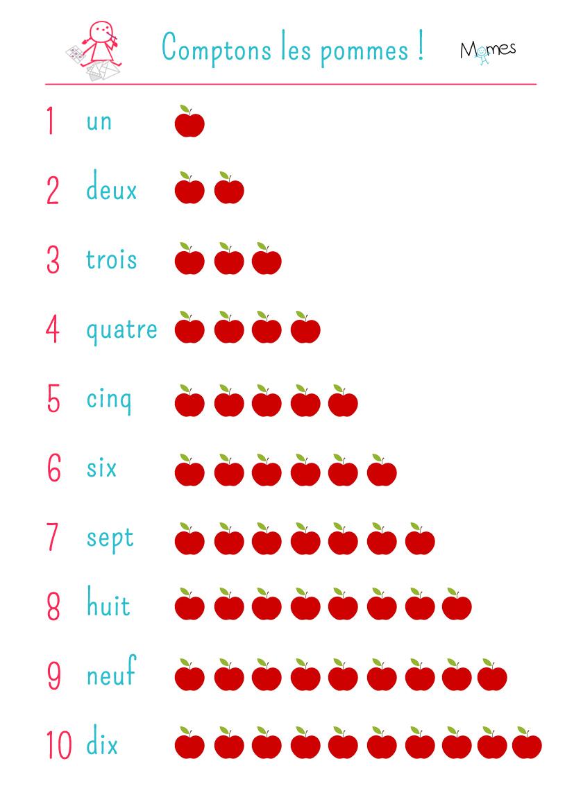 Poster Des Nombres Et Des Pommes - Momes destiné Jeux Educatif 4 Ans A Imprimer