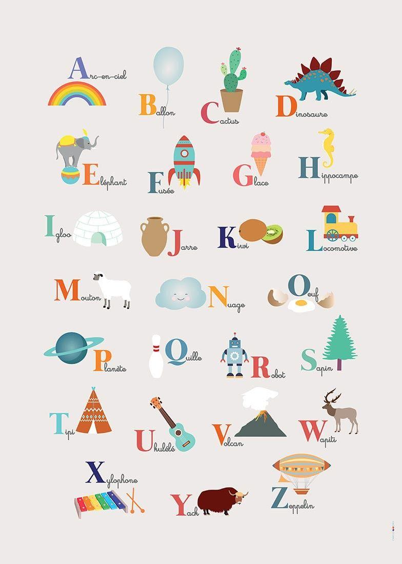 Poster Géant Plastifié : Abcdaire | Alphabet For Kids dedans Apprendre Alphabet Francais