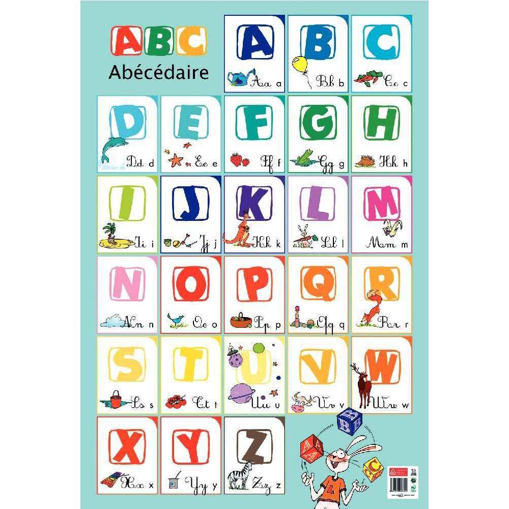 Poster Pédagogique En Pvc - 76X52 Cm - L'alphabet - Bouchut tout Apprendre À Écrire L Alphabet En Maternelle