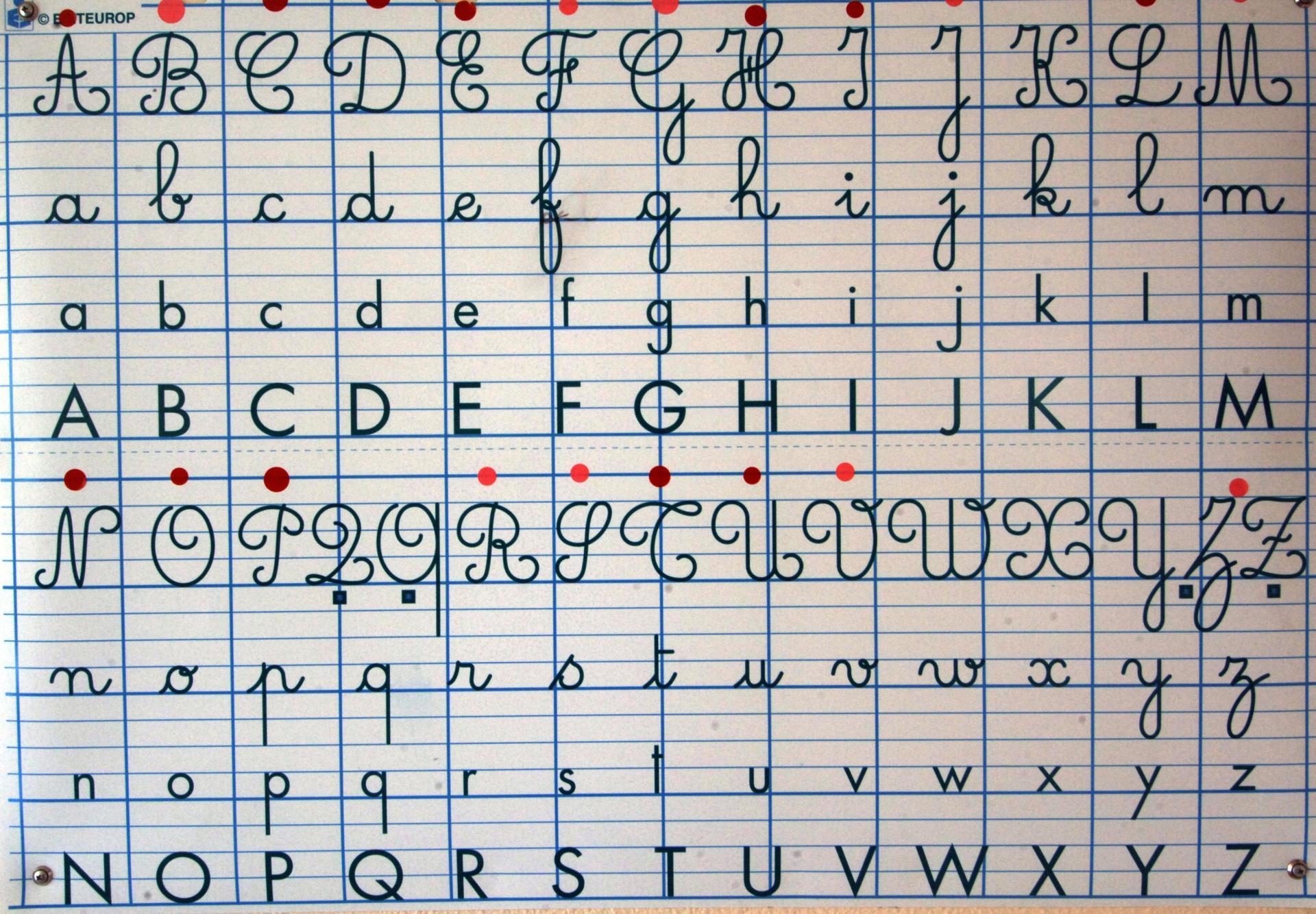 Pourquoi Écrit-On En Majuscules Et En Minuscules ? | pour Comment Écrire Les Lettres De L Alphabet Français