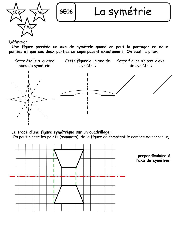Ppt - Leçons De Mathématiques Powerpoint Presentation, Free serapportantà Évaluation Cm1 Symétrie