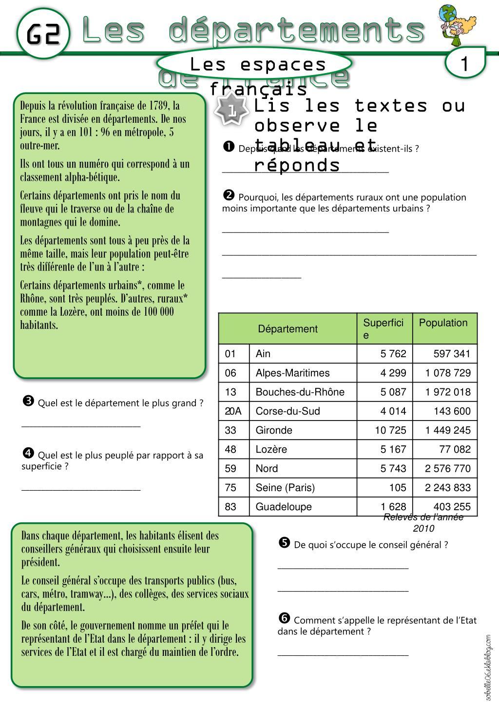 Ppt - Les Départements De France Powerpoint Presentation dedans Tableau Des Départements Français