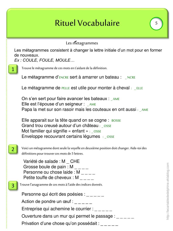 Ppt - Rituel Vocabulaire Powerpoint Presentation, Free concernant Dictionnaire Des Mots Croisés Gator