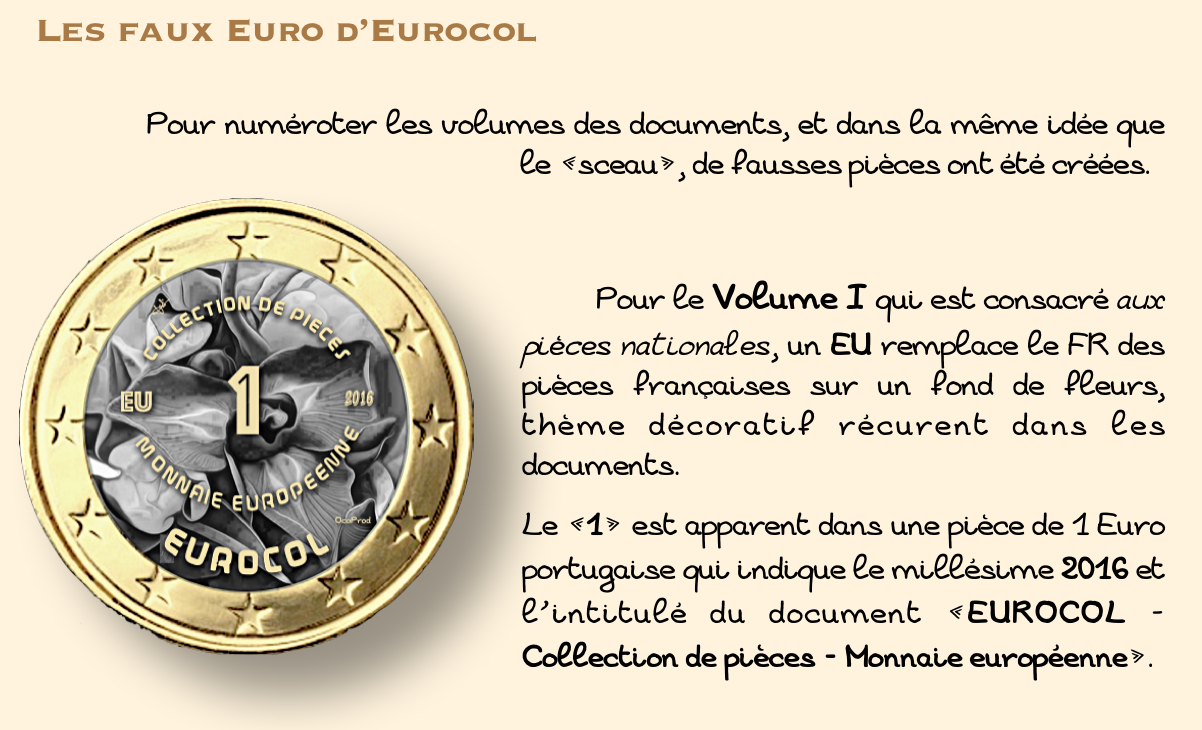 Presentation Of Eurocol, Collection Of Euro Coins dedans Fausses Pieces Euros