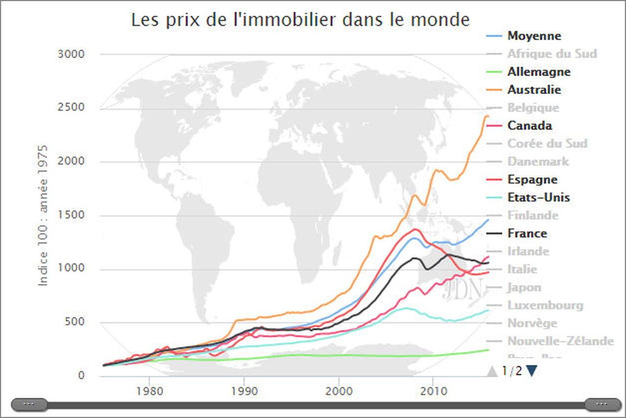 Prix Immobilier : Le Prix Du M² Par Commune En Décembre 2019 tout Tableau Des Départements Français