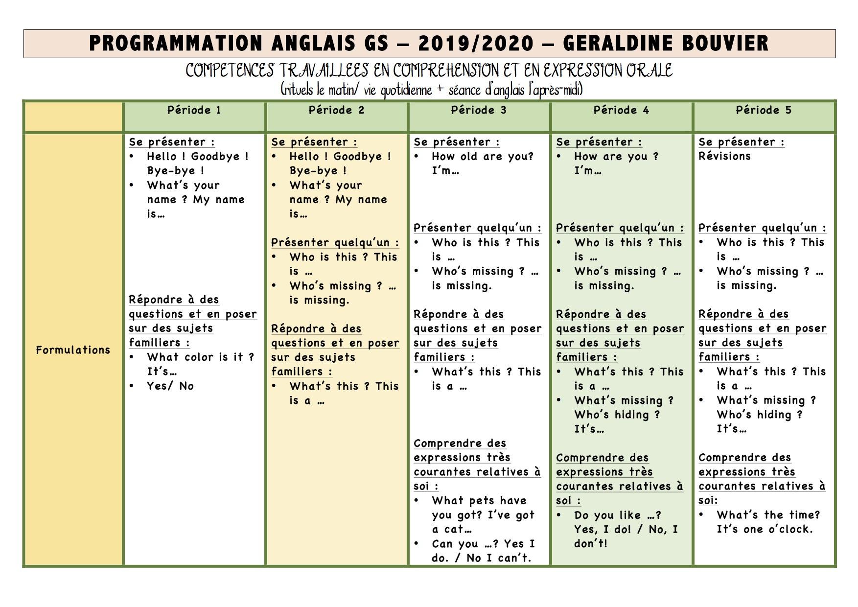 Programmation Anglais Gs - La Classe De Luccia ! à Programme Grande Section Maternelle Gratuit