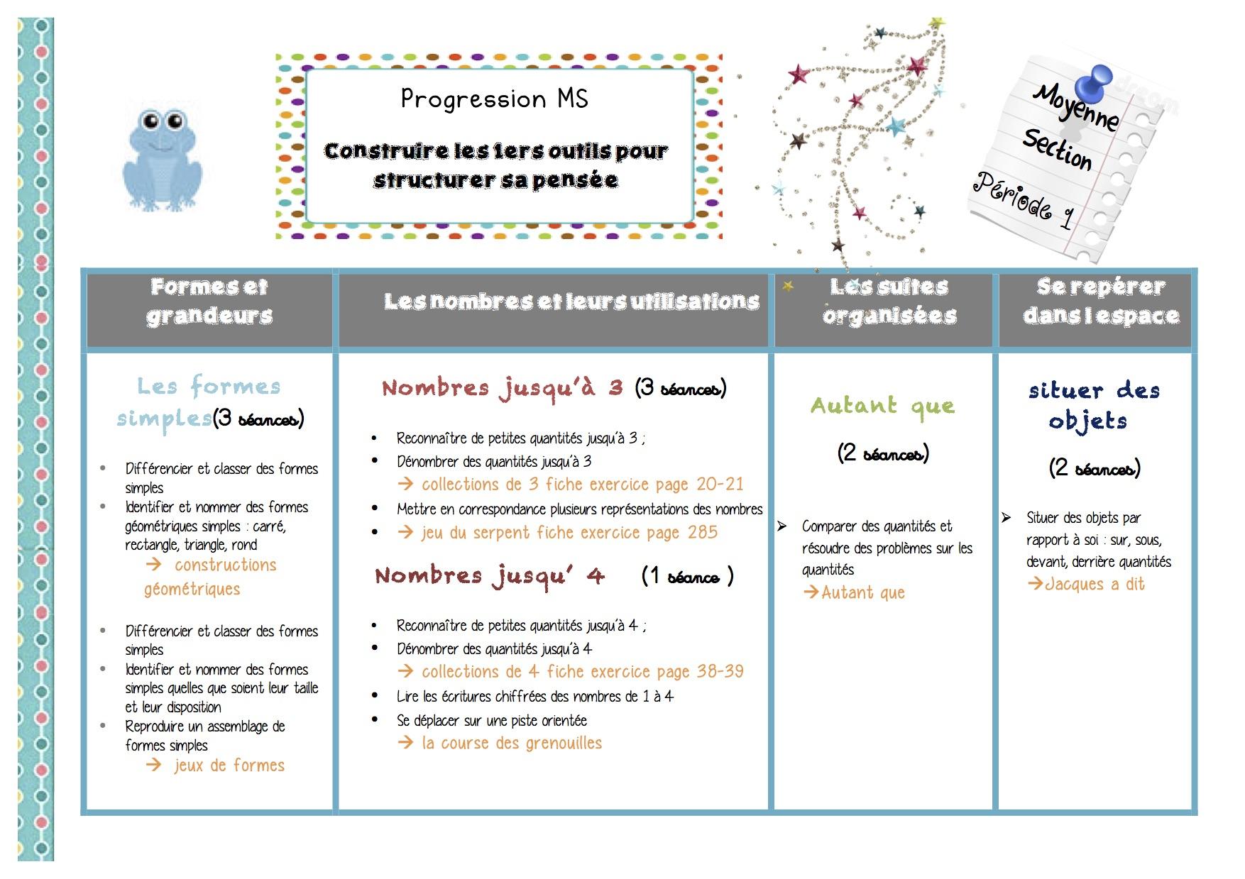 Programmation Annuelle + Par Période Math Ms - La Classe De destiné Programme Grande Section Maternelle Gratuit