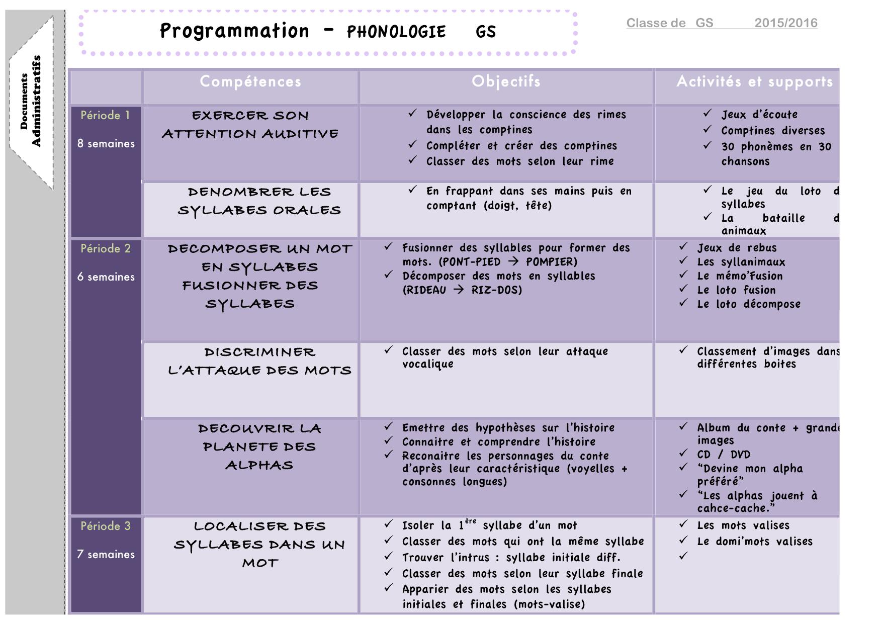 Programmation Conscience Phono Gs - La Classe De Luccia ! concernant Programme Grande Section Maternelle Gratuit
