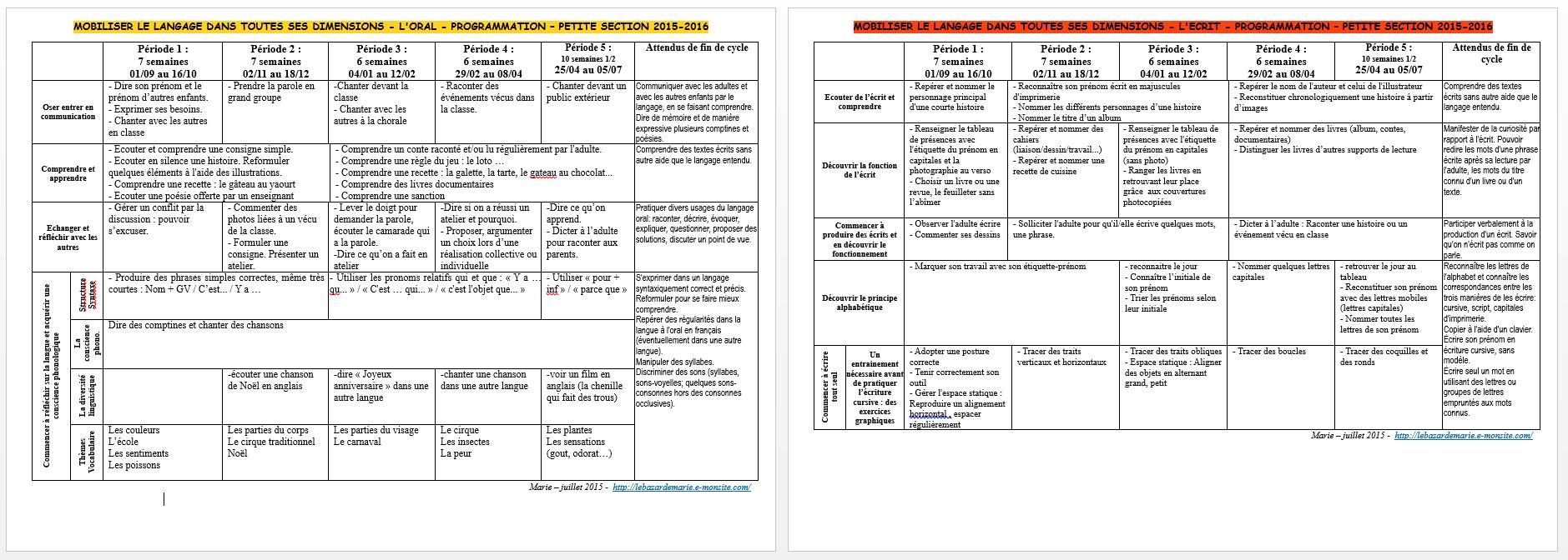 Programmation Et Progression pour Exercice Maternelle Moyenne Section
